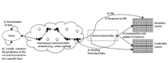 Q-Tech-Inria-SlopPy-visuel