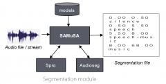 Q-Tech-INRIA-SAMUSA-visuel