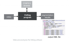 Q-Tech-INRIA-VIDSEG-visuel
