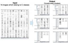 Q-Tech-Jouve-ImageClusterizationSystem-visuel