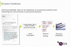Q-Tech_A2iA_visuel_Document_Classification_HD